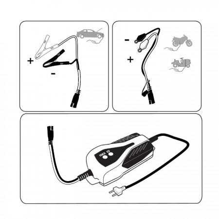 f/ür Shido Ladeger/äte oder SAE, DT3V-SAE Adapter Ducati DDA